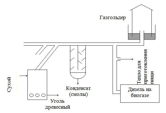 Функциональная схема установки