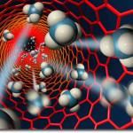 Основные единицы измерения и понятия нанотехнологий