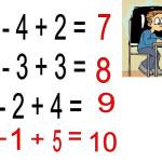 Систематизация изучения с помощью презентаций по математике